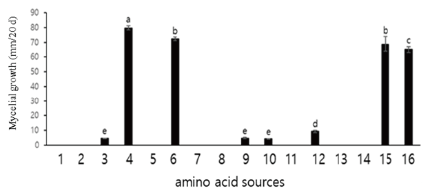 http://dam.zipot.com:8080/sites/KJOM/images/N0320490105_image/Figure_KJOM_49_01_05_F7.png