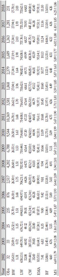 http://dam.zipot.com:8080/sites/jabg/images/JABG_21-005_image/Table_JABG_05_02_04_T8.png