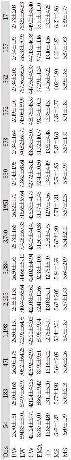 http://dam.zipot.com:8080/sites/jabg/images/JABG_21-005_image/Table_JABG_05_02_04_T9.png