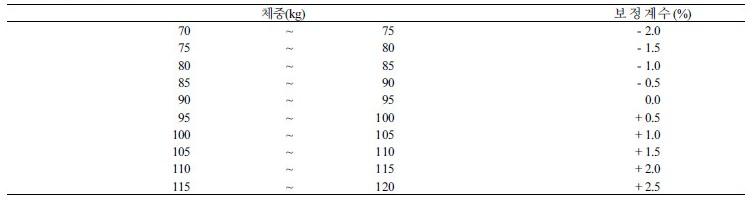 http://dam.zipot.com:8080/sites/jabg/images/N0270020106_image/Table_JABG_02_01_06_T0.jpg