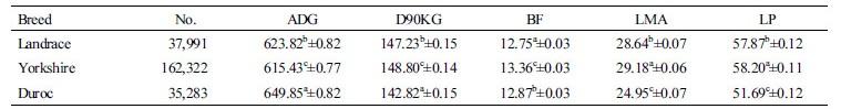 http://dam.zipot.com:8080/sites/jabg/images/N0270020106_image/Table_JABG_02_01_06_T6.jpg