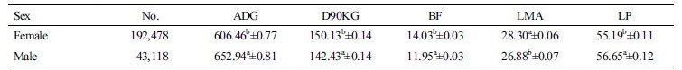 http://dam.zipot.com:8080/sites/jabg/images/N0270020106_image/Table_JABG_02_01_06_T7.jpg