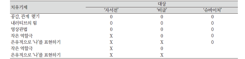 http://dam.zipot.com:8080/sites/jnh/images/N0300050103_image/Table_jnh_05_03_T2.png