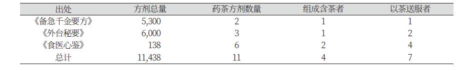 http://dam.zipot.com:8080/sites/jnh/images/N0300050105_image/Table_jnh_05_05_T1.png
