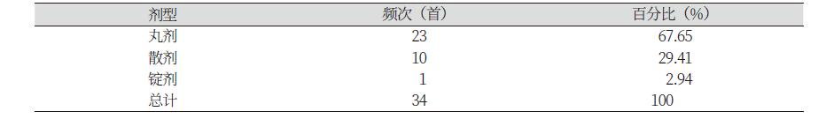 http://dam.zipot.com:8080/sites/jnh/images/N0300050105_image/Table_jnh_05_05_T11.png
