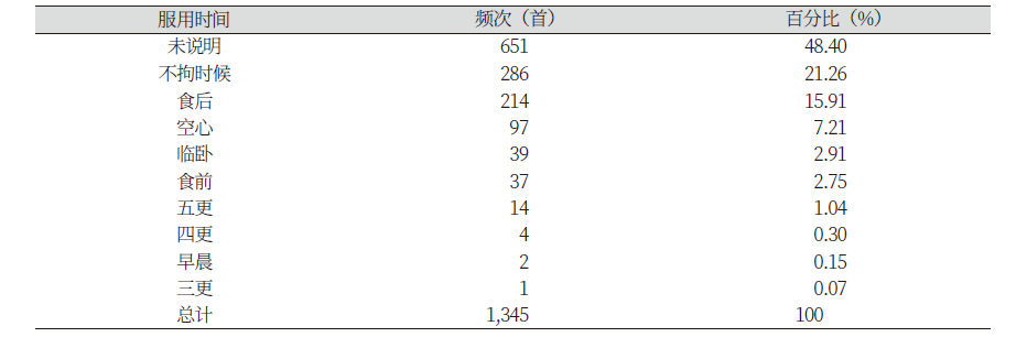 http://dam.zipot.com:8080/sites/jnh/images/N0300050105_image/Table_jnh_05_05_T14.png