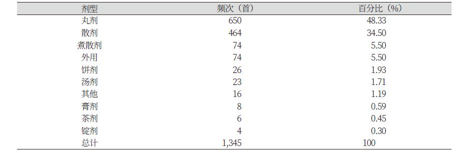http://dam.zipot.com:8080/sites/jnh/images/N0300050105_image/Table_jnh_05_05_T15.png