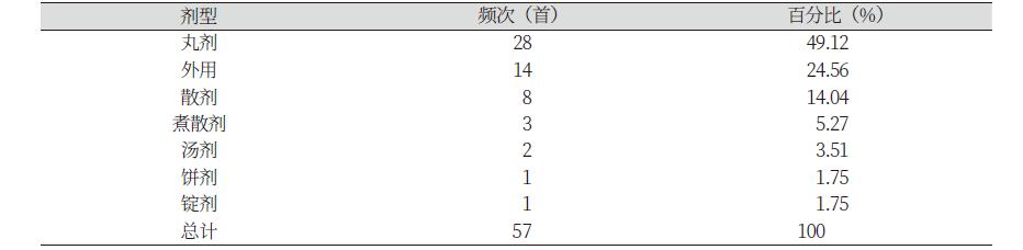 http://dam.zipot.com:8080/sites/jnh/images/N0300050105_image/Table_jnh_05_05_T19.png