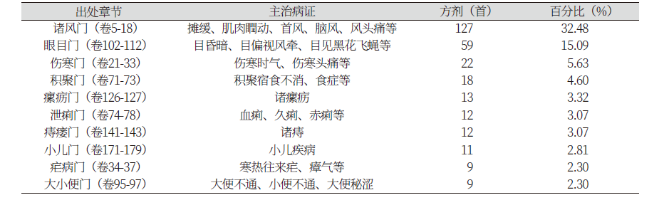 http://dam.zipot.com:8080/sites/jnh/images/N0300050105_image/Table_jnh_05_05_T4.png