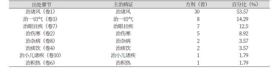http://dam.zipot.com:8080/sites/jnh/images/N0300050105_image/Table_jnh_05_05_T5.png