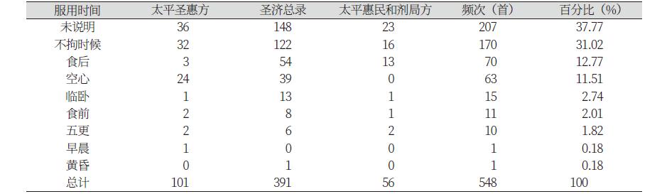 http://dam.zipot.com:8080/sites/jnh/images/N0300050105_image/Table_jnh_05_05_T6.png