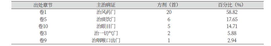 http://dam.zipot.com:8080/sites/jnh/images/N0300050105_image/Table_jnh_05_05_T9.png