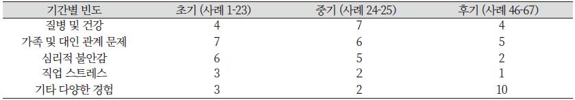 http://dam.zipot.com:8080/sites/jnh/images/N0300060103_image/Table_JNH_06_01_03_T1.png