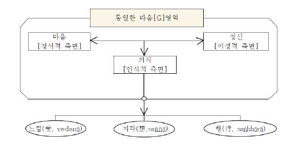 http://dam.zipot.com:8080/sites/mpca/images/mpca_24_01_image/Table_mpca_24_01_T1.png