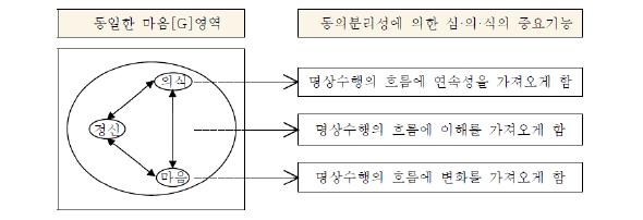 http://dam.zipot.com:8080/sites/mpca/images/mpca_24_01_image/Table_mpca_24_01_T5.png