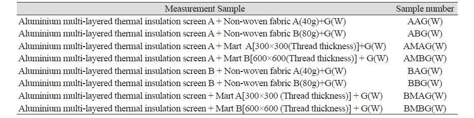 http://dam.zipot.com:8080/sites/pastj/images/PASTJ_20-019_image/Table_PASTJ_20-019_T1.png