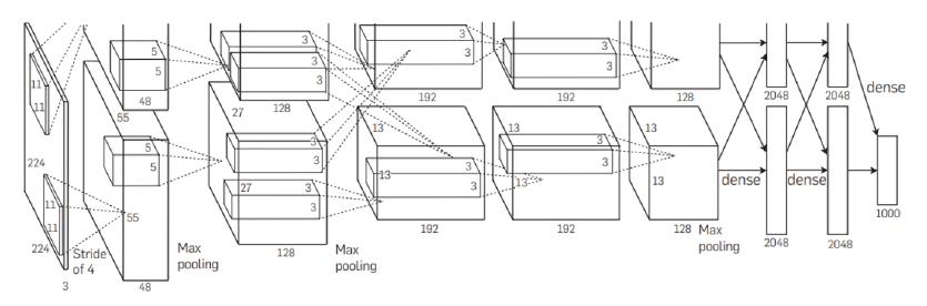 http://dam.zipot.com:8080/sites/pastj/images/PASTJ_20-041_image/Figure_PASTJ_20-041_F2.png