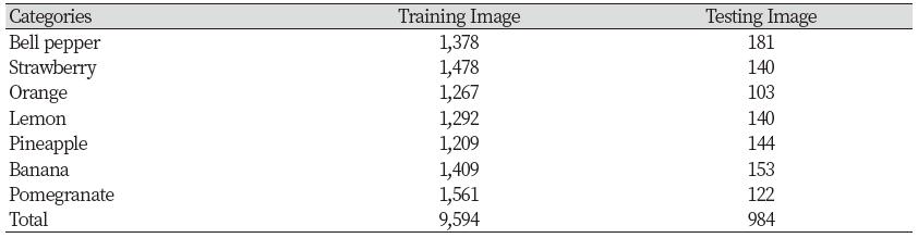http://dam.zipot.com:8080/sites/pastj/images/PASTJ_20-041_image/Table_PASTJ_20-041_T2.png