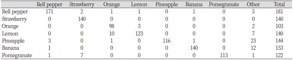 http://dam.zipot.com:8080/sites/pastj/images/PASTJ_20-041_image/Table_PASTJ_20-041_T4.png