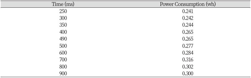http://dam.zipot.com:8080/sites/pastj/images/PASTJ_20-044_image/Table_PASTJ_20-044_T4.png